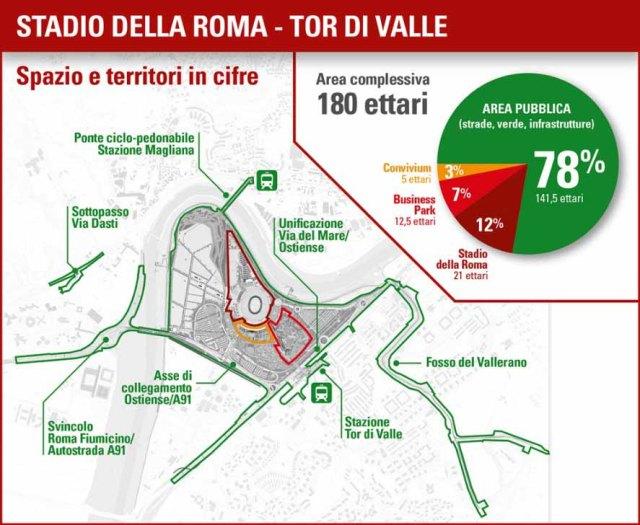 stadio-della-roma-tor-di-valle-prg-1.jpg